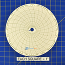 honeywell-24001661-074-circular-charts-1.jpg