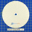honeywell-24001661-085-circular-charts-1.jpg