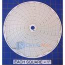 honeywell-24001661-108-circular-charts.jpg
