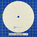honeywell-24001661-193-circular-charts-1.jpg