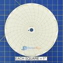honeywell-24001661-203-circular-charts-1.jpg