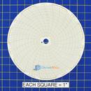 honeywell-24001661-222-circular-charts-1.jpg