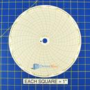 honeywell-24001661-601-circular-charts-1.jpg