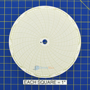 honeywell-24001661-606-circular-charts-1.jpg