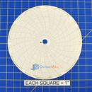 honeywell-24001661-620-circular-charts-1.jpg