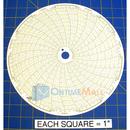 honeywell-24001661-642-circular-charts.jpg