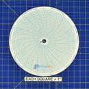honeywell-680015-314-circular-charts-1.jpg