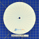 honeywell-680015-413-circular-charts-1.jpg