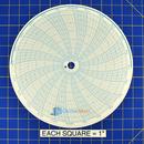 honeywell-680015-500-circular-charts-1.jpg