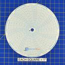 honeywell-680015-938-circular-charts-1.jpg