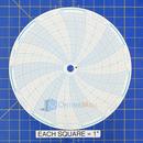 honeywell-680016-136-circular-charts-1.jpg