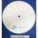 honeywell-680016-233-circular-charts.jpg