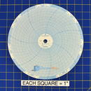 partlow-00203604-circular-charts-1.jpg