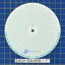 partlow-00205303-circular-charts-1.jpg