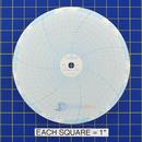 partlow-00213807-7-circular-charts-1.jpg