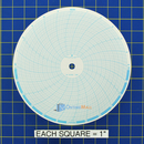 partlow-00213810-circular-charts-1.jpg
