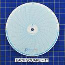 partlow-00213817-circular-charts-1.jpg