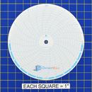 partlow-00213883-circular-charts-1.jpg