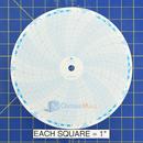 partlow-00214722-circular-charts-1.jpg
