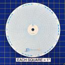partlow-00214762-circular-charts-1.jpg