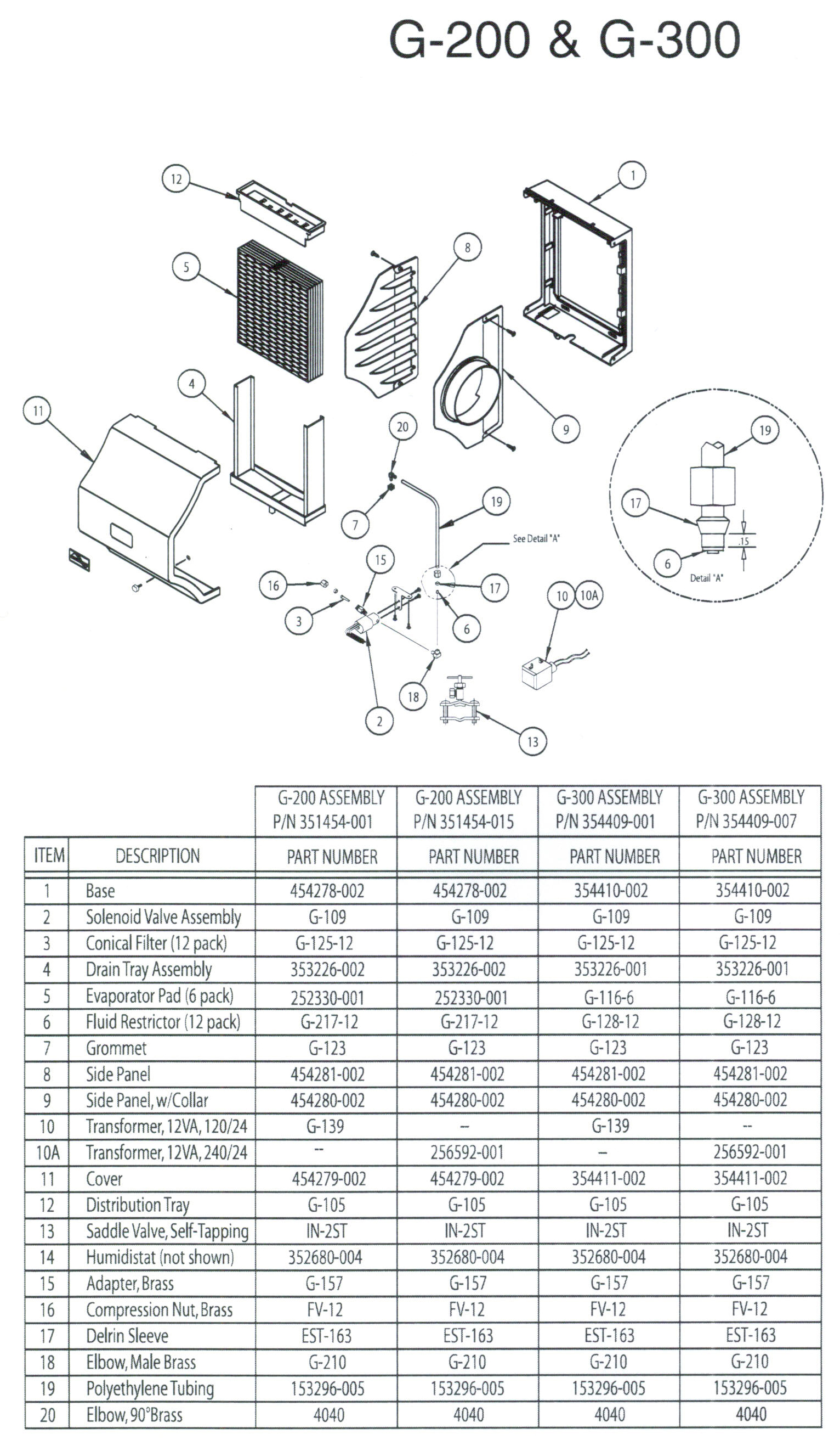 Trion G200 Humidifier Parts